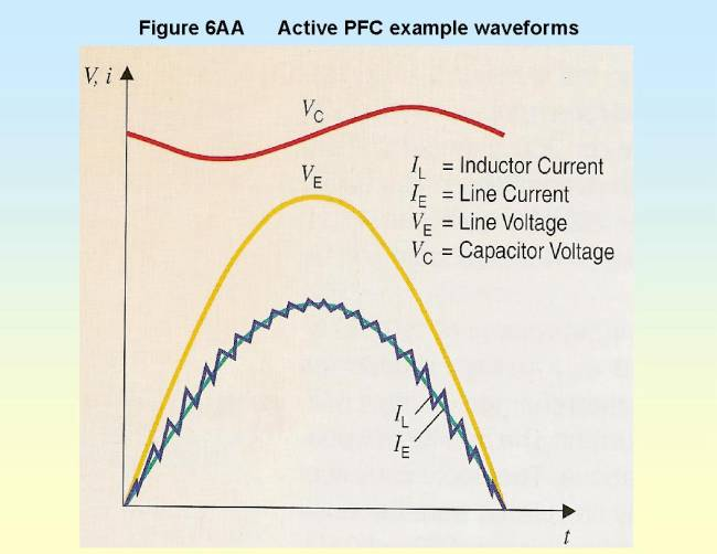 power factor correction On semiconductor power factor correction handbook.