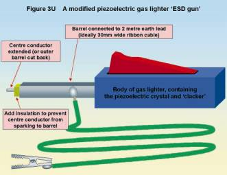 emc testing part 3 fast transient burst surge electrostatic rh compliance club com