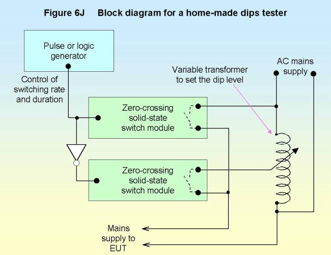 permitted drop on utilisation voltage