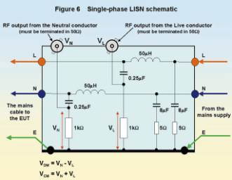 L I S N Schematic - sinyte34's soup What Does Schematic Mean on my teacher is mean, distribution median greater than mean, selena gomez you mean, trimmed mean, don't be mean,