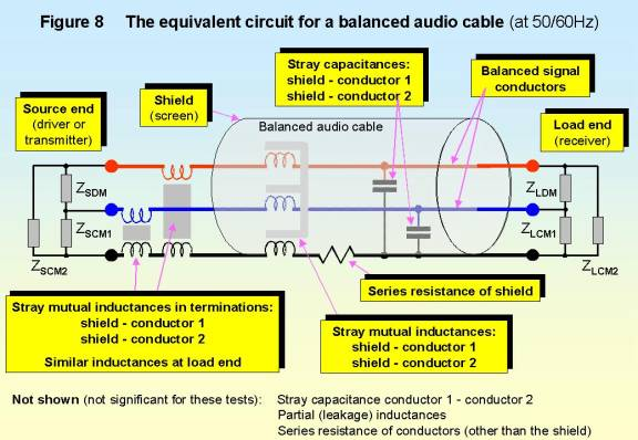 bonding cable shields at both ends to reduce noise rh compliance club com 4 Wire Shielded Cable 4 Wire Shielded Cable