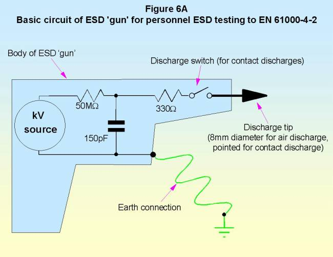 design for emc part 6 esd dips and dropouts etc bear in mind that in dry climates personnel esd events can easily exceed 8kv 15kv or even 20kv is not that unusual during zing winter conditions when