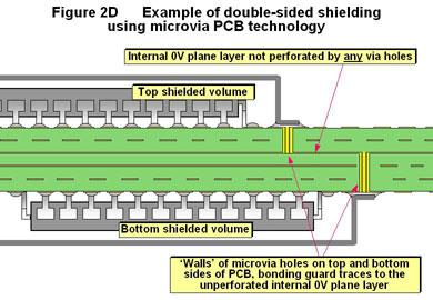 Slide2D