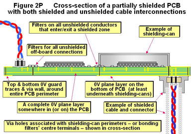 Slide2P